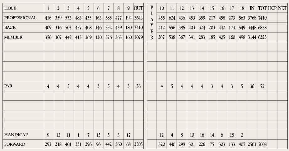 Creighton-Farms-scorecard